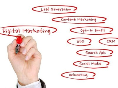 What is Digital Marketing and its tools | blueweb.ca