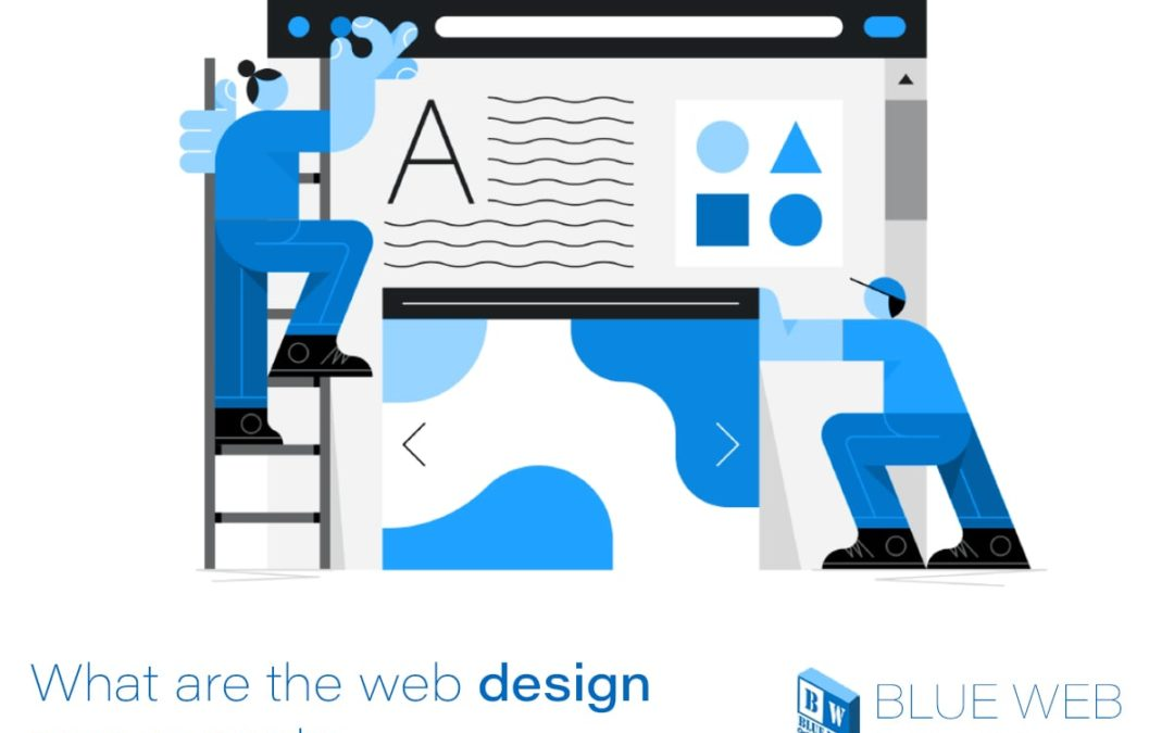 Web design components? | What are the web design components?
