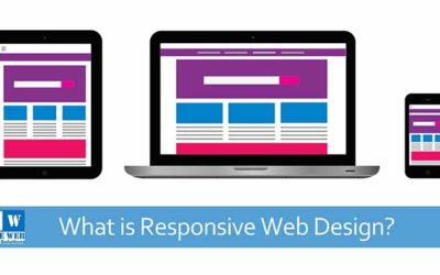 Responsive Web Design | What is it and why it's important for your business?